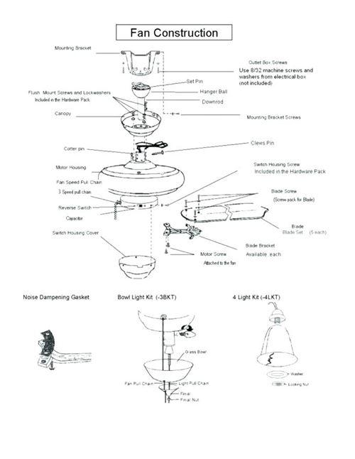 Ceiling Fan Diagram Parts Americanwarmoms Org